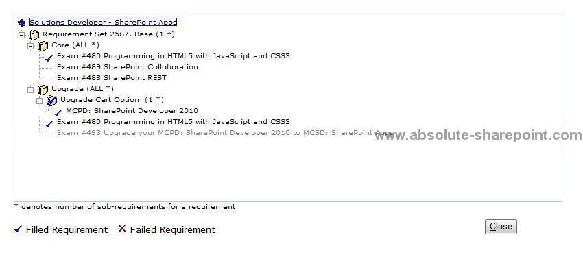 Sharepoint 2013 Mcsd Path Exam 70 486 Made Official
