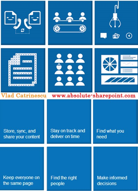 SharePoint advertising