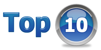Top 10 Most Popular Blog Posts of 2014