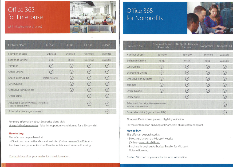 Compare Office 365 Plans