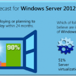 Free Windows Server 2012 Learning Material & Resources! Part 3