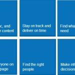 Discover SharePoint Marketing Videos