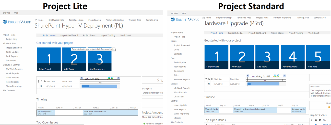 sharepoint requirements template - review of brightwork project and portfolio management on