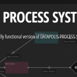 Get the SharePoint 2013 / 2016 Datapolis Process System for Free!